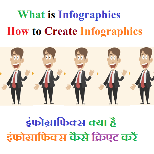 What is Infographics, How to Create Infographics